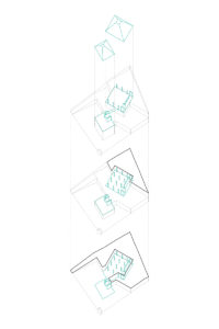 Layout strutturale